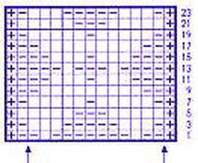 Картинка из каталогов схема теплого