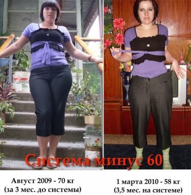 Как похудеть с 73 до 65