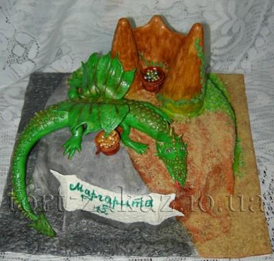Тортики от magori страница 37 торты