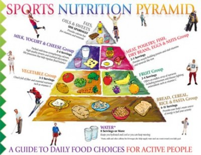 картинка на тему диета