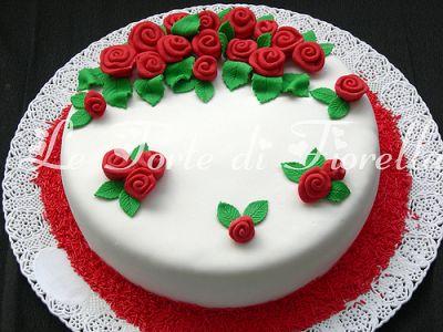 Украшение торта детям, указатель температуры жидкости в системе.