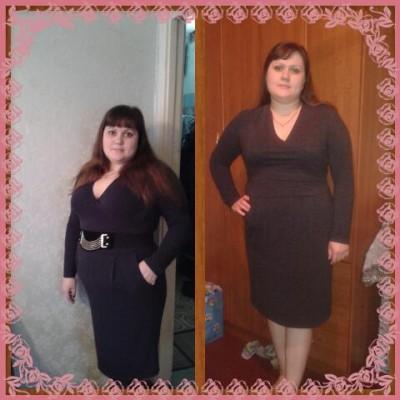 Система похудения Минус 60 - эффективная диета и