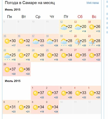 непропорциональных высоте погода самара на месяца сестра является