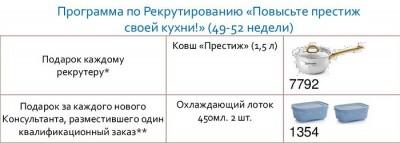 Новости Tupperware - Страница 831 : Tupperware: http://forum.say7.info/topic13089-20750.html