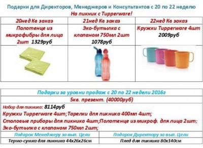 Новости Tupperware - Страница 855 : Tupperware: http://forum.say7.info/topic13089-21350.html