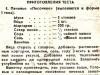 Тесто для СССР Орешниц,вафельниц,леденцы,эклер,хворост,крема